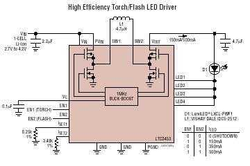 Buck-Boost High Power White LED Driver - schematic