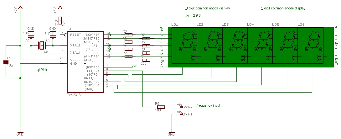 Frequency counter - schematic