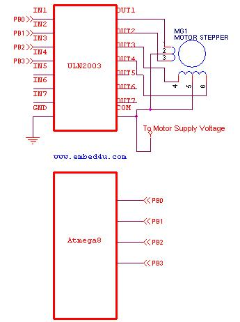 AVR Microcontroller Interface with Stepper Motor - schematic
