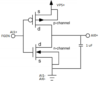 MOSFETs and CMOS Inverter