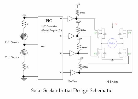 Original Design Schematic of Solar Seeker - schematic