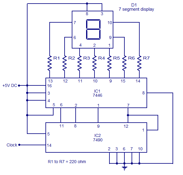 static 0 to 9 display - schematic