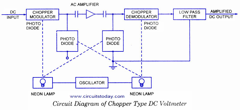 dc voltmeters - schematic