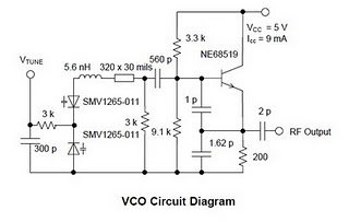 Broadband Colpitts VCO for TV Tuner - schematic