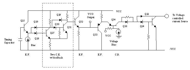 Phase Locked Loop Schmitt Trigger - schematic