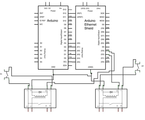 0624 050 besides Cecilware Millivolt Gas Valve Wiring Diagram also Wiring Diagram For Heater Control Valve A 2001 Type S furthermore Other Antennas moreover Engineering Symbol For Heat Exchanger. on fireplace control circuit schematic