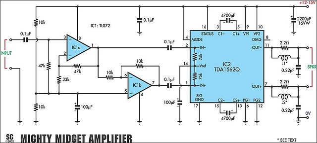 36 Watt Audio Power Amplifier Using TDA1562Q circuit - schematic