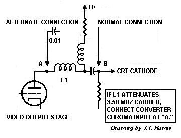 IMPROVED TV COLOR WHEEL CONVERTER - schematic