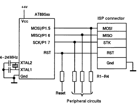 Flash programming of AT89 microcontrollers using ISP adapter