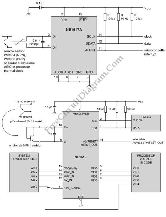 Board System Monitoring for Temperature and Voltage Condition