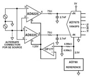 AD8225 High Resolution Analog/Digital Converter (ADC)Circuit and Datasheet
