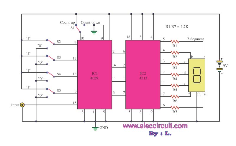 counter circuit page 3 meter counter circuits next grcounter display with led 7 segment by ic cmos