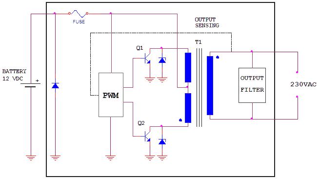 HR Diemen - schematic