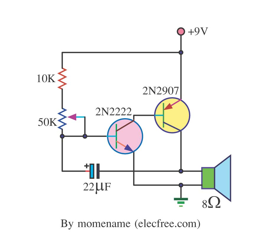 diy frequency counter schematic