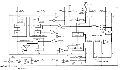 2011 03 11 archive additionally What Type Of Modulation Used In Gsm further Best Car Radio Antenna Booster besides Simple Radio Circuit Diagram together with Simple Fm Transmitter. on fm transmitter receiver circuit