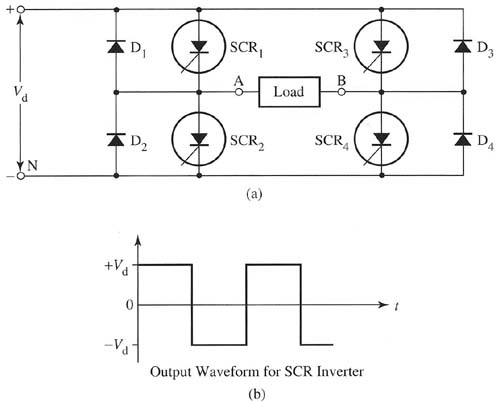 Single-Phase Inverters - schematic
