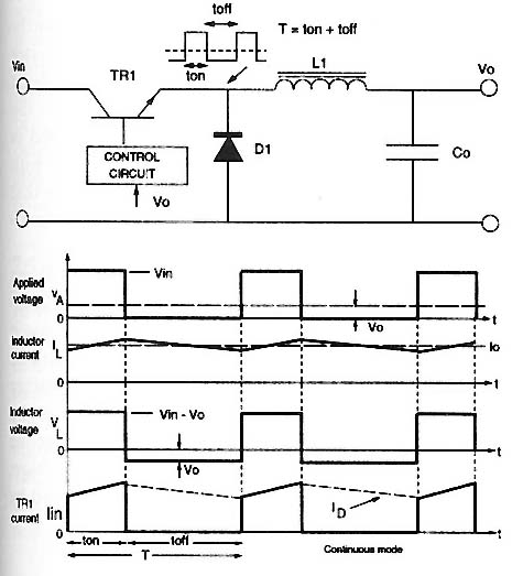 The Buck Converter - schematic