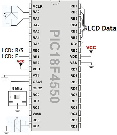 LED LYT Meter PIC Microcontroller - schematic