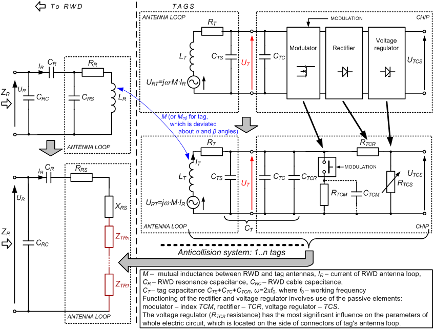 anti collision diagram for wiring   33 wiring diagram