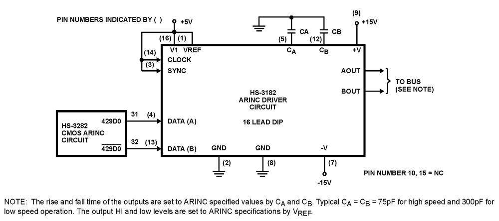 HS-3182 ARINC 429 Bus Interface Line Driver Circuit - schematic