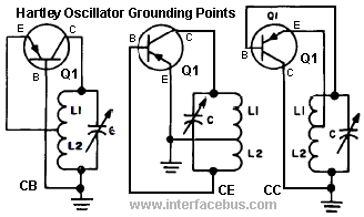 Definition of a Hartley oscillator - schematic