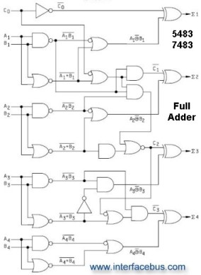 ic adder chip under repository-circuits -45942- : next.gr logic diagram of 4 bit comparator #2