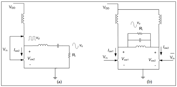 CMOS Integrated Switched-Mode Transmitters for Wireless Communication - schematic