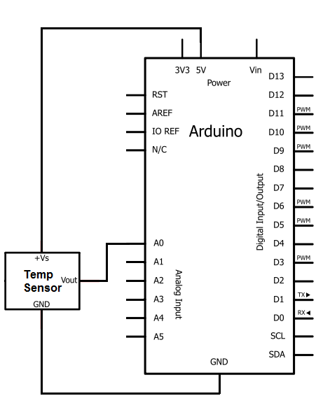 Temperature Sensor Circuit - schematic