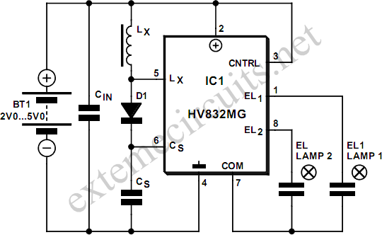 EL Lamp Driver Using HV832MG