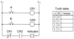 Electromechanical relay logic - schematic