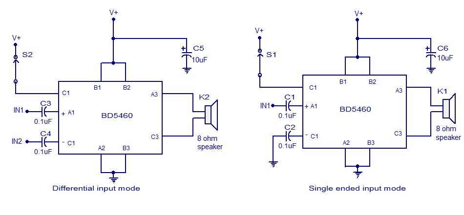 class f power amplifier pdf