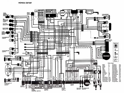 honda motorcycle cb750f wiring diagram