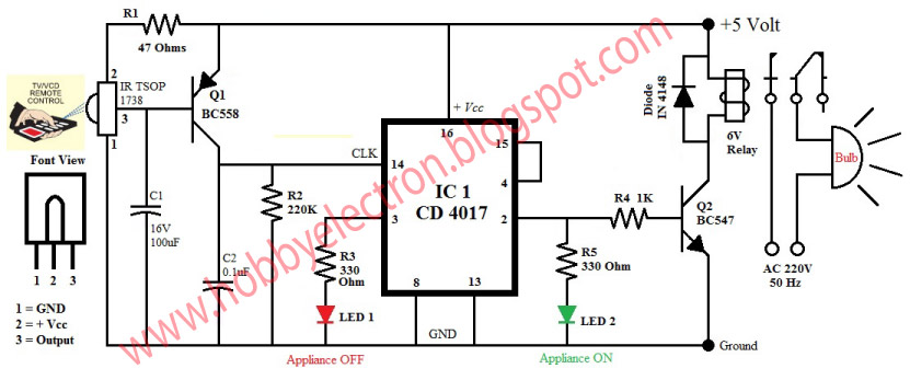 IR%2Bremote%2Bcontrol%2Bcircuit%2Bdiagram%2B2 rc car circuit diagram readingrat net 6 PC LED Switch Wiring Diagram at mifinder.co