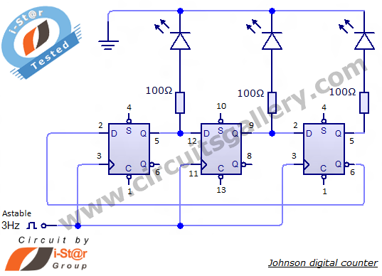 Counter circuit page 5 meter counter circuits next johnson digital counter circuit diagram using d flip flop 7474 3 bit4 bit ccuart Choice Image