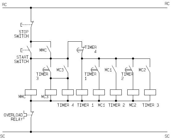 plc control panel design guide pdf
