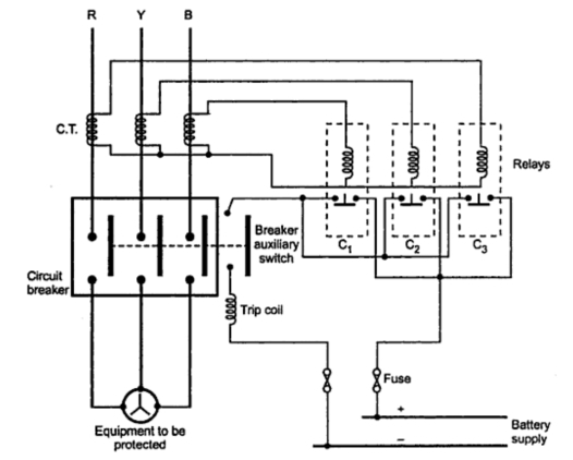 trip circuit of a circuit breaker under repository-circuits