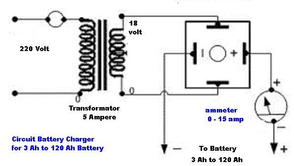 How To Make Car Battery Charger L32739 on schumacher battery charger circuit diagram