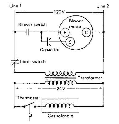 GAS FURNACE OPERATION AND DIAGRAM - schematic