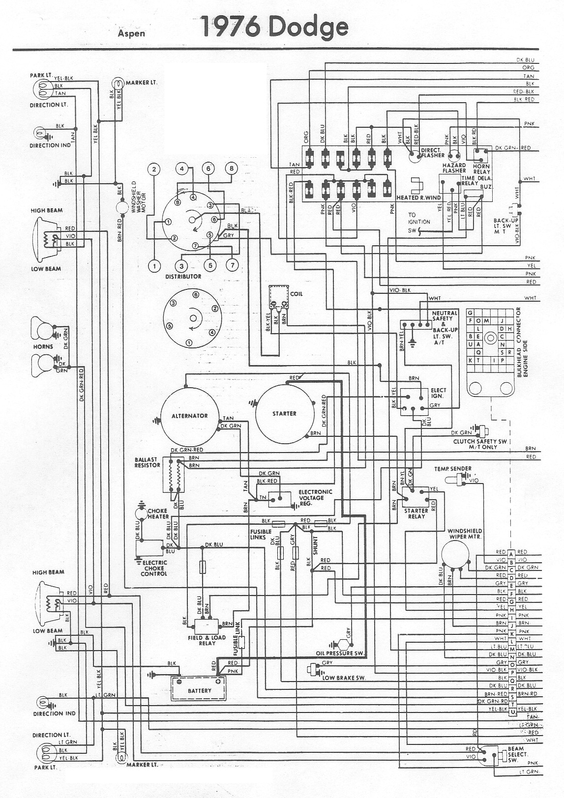 1976 Dodge Aspen Wiring Diagram Under Repository-circuits