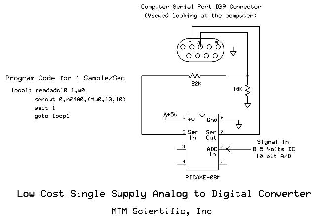 Low Cost Analog to Digital circuit - schematic