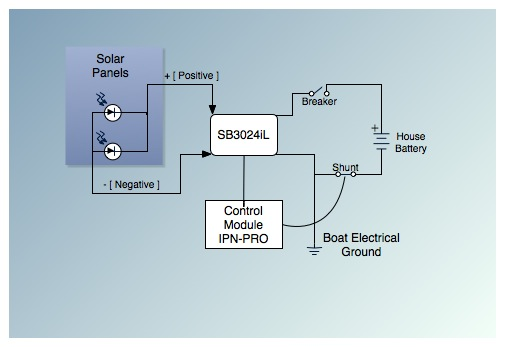 SolarPanelWiringDiagram WithoutStartingCircuit solar panel circuit diagram schematic the wiring diagram boat solar panel wiring diagram at pacquiaovsvargaslive.co