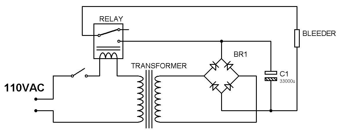 CO2 Laser - schematic