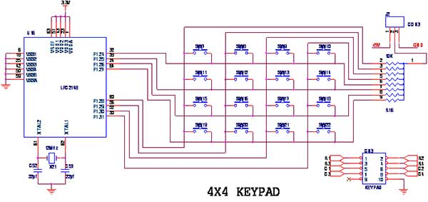 keypad interfacing with lpc2148 arm7 slicker - schematic