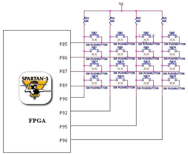 matrix keypad interfacing with spartan 3 primer - schematic
