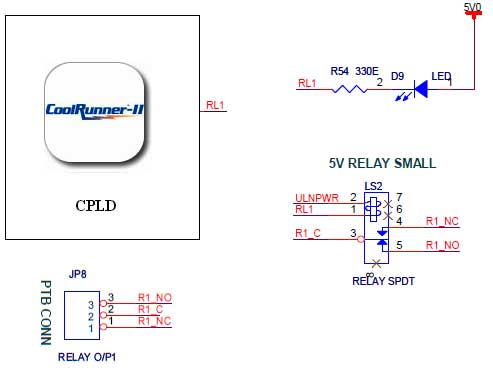 relay interfacing with coolrunner ii cpld - schematic