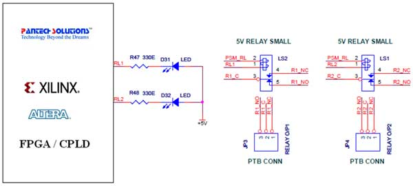 relay interfacing with fpga universal development board - schematic