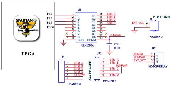 stepper motor interfacing with spartan 3 primer - schematic