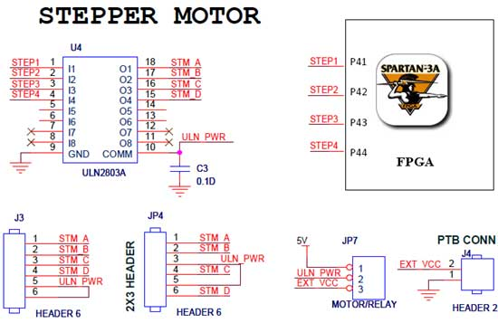 stepper motor interfacing with spartan 3an fpga - schematic