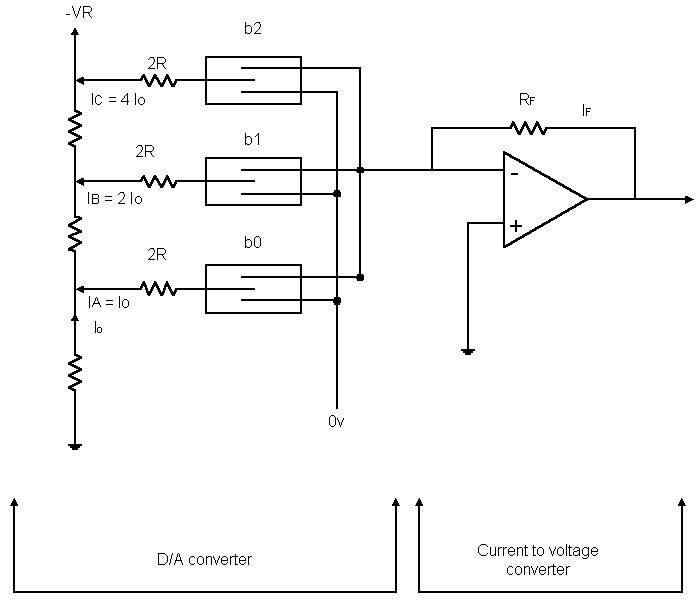 Analog to Digital Converter - schematic