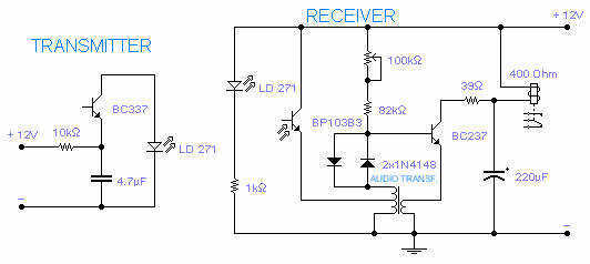 Simple Infrared TX / RX circuit - schematic